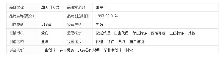 重庆朝天门火锅苹果彩票网pk10