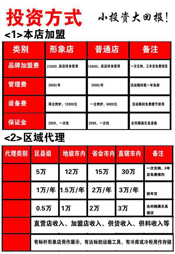 王老鸡电烤鸡架诚邀苹果彩票网pk10
